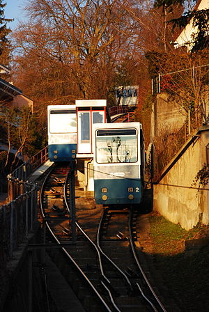 Funicular Rigiblick - Intermediate station and passing loop