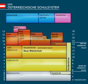 wie reich ist deutschland im vergleich