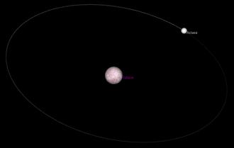 120347 Salacia - Artistic model of Salacia and Actaea's near circular orbit viewed at an angle