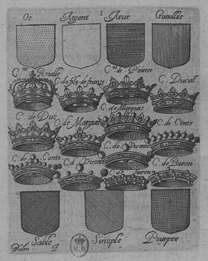 Hatching (heraldry) - Hatching table of Charles Segoing (1660 edition)