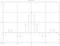 Sinc sequence.pdf