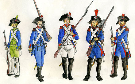 French Republican soldiers Soldats Revolution francaise.jpg