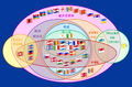 Supranational European Bodies zh hant.png