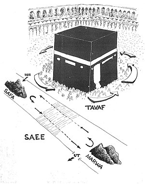 The Kaaba in Mecca, and the directions of the ...