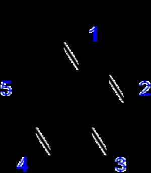 Tetrazole - Image: Tetrazole numbering