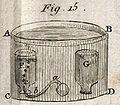 Traité élémentaire de chimie - Lavoisier - Pl. VII Fig. 15.jpg