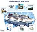 Tratamiento de agua en cruceros.jpg