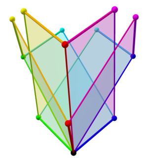 Tree of weak orderings in concertina cube 612.png