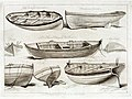 Types of boats.jpg