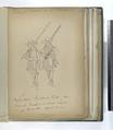 Vereenigde Provincien der Nederlanden. (...) (Piquier and musketier). 1670 (NYPL b14896507-91615).tiff