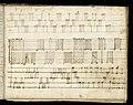 Weaver's Draft Book (Germany), 1805 (CH 18394477-47).jpg