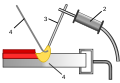 Welding diagram 2.svg