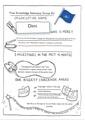 Wikimedia Conference 2016 Organizational Profile FKAGEU.pdf