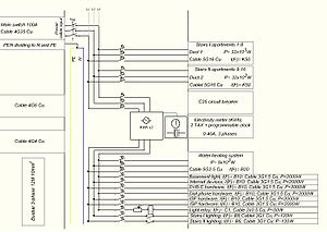 300px Wiring_diagram_of_distribution_board sony xav 63 wiring diagram sony xav 63 review \u2022 wiring diagrams sony xav-622 wiring diagram at cos-gaming.co