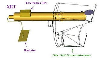 X-ray telescope - The layout of the Swift XRT
