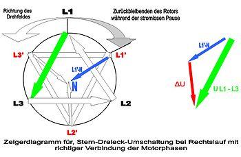 Stern-Dreieck-Anlaufschaltung – Wikipedia