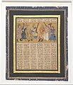 """Kai Khusrau Enthroned Holding a Sword"", Folio from a Shahnama (Book of Kings) MET DP215666.jpg"