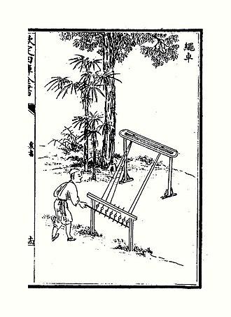 Wang Zhen (inventor) - Image: 绳车