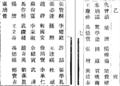 西學專齋乙班生.png