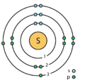 16 sulfur (S) Bohr model.png
