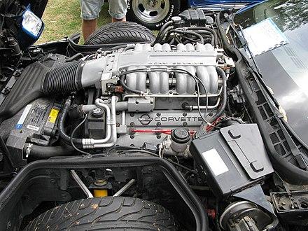 Chevrolet Corvette (C4) - Wikiwand