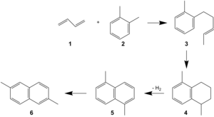 2,6-Dimethylnaphthalene - Synthesis of 2,6-dimethylnaphthalene by the alkenylation process