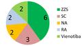 2013 vēlēšanas Jelgava.png