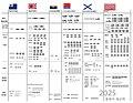 2025년 동북아시아 해군력.jpg