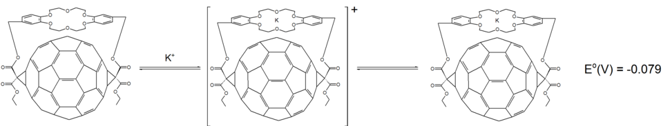 A reaction showing the reduction shift of the C60-based voltaic sensor reduction