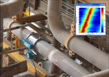 Flow measurement - Wikipedia