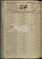 Al-Arab, Volume 1, Number 101, November 27, 1917 WDL12336.pdf