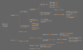 An issue tree showing how a company can increase profitability.png