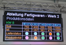 Andon-Board in einem Produktionswerk