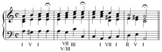 Subtonic - Image: Bach Chorale Ach wie nichtig III in minor