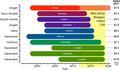 BiologicsPatentCliff2011.pdf