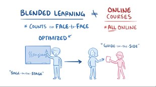 ملف:Blended-learning.webm
