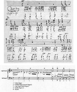 Transcrição de tablatura para órgão, século XVI. Abaixo, o equivalente em notação moderna