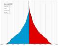 Burundi single age population pyramid 2020.png