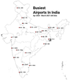 Busiest Airports India 2020-21.png