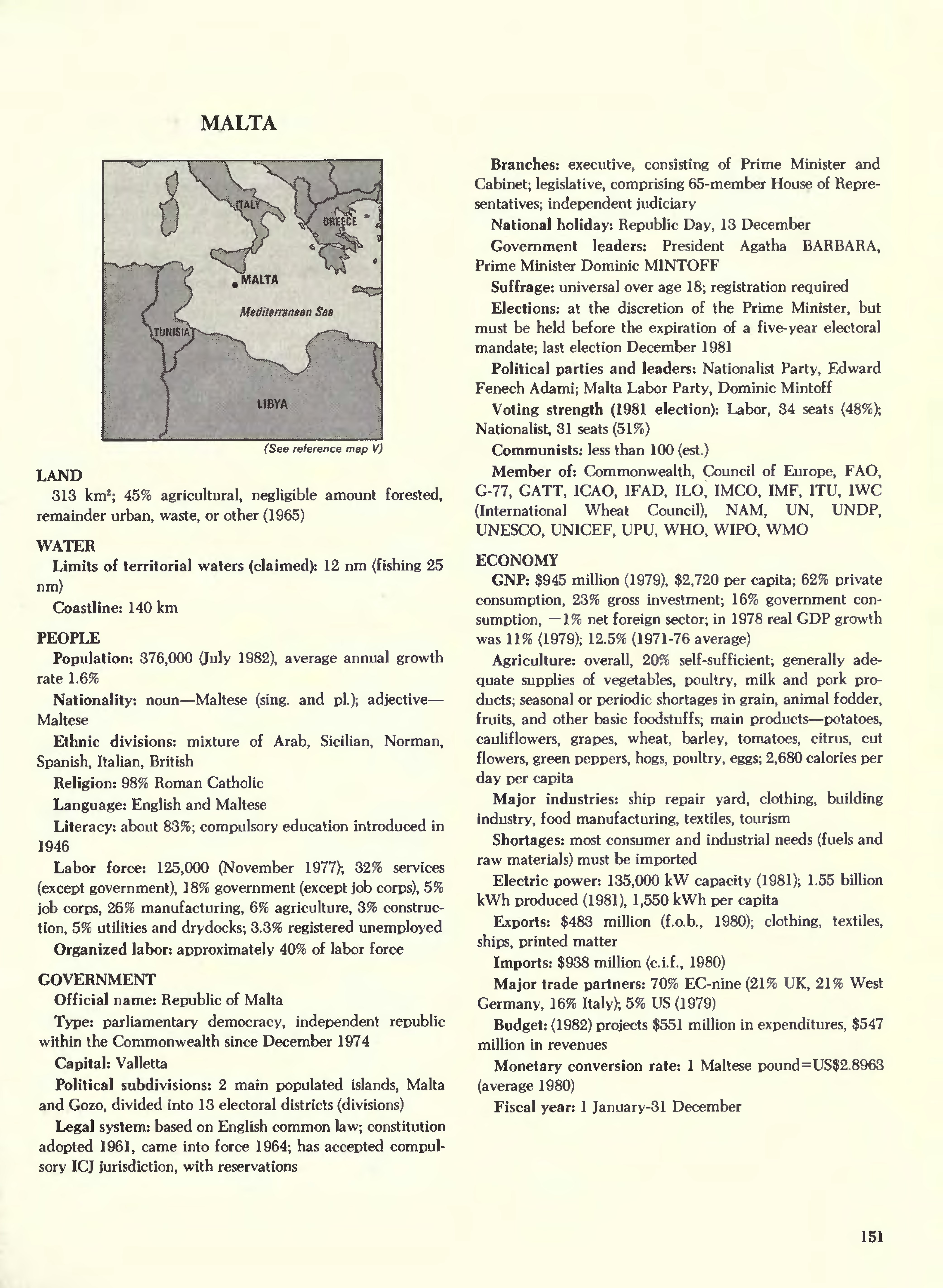 Page:CIA World Factbook(1982) djvu/169 - Wikisource, the