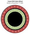 Caesar Shift Cipher Wheel.png