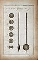 Clocks; composite pendulum, side and front view with details Wellcome V0023848ER.jpg