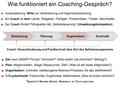 Coaching-Gespraech.png