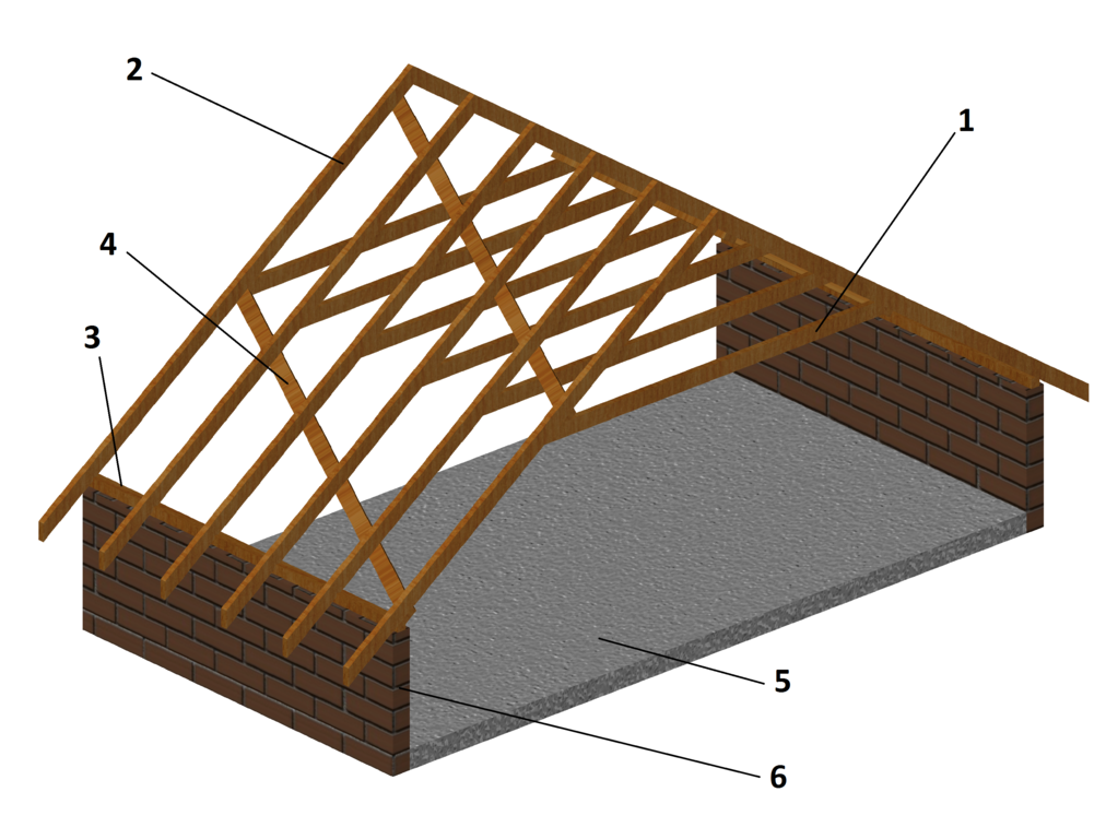 Gable Roof Design Pdf