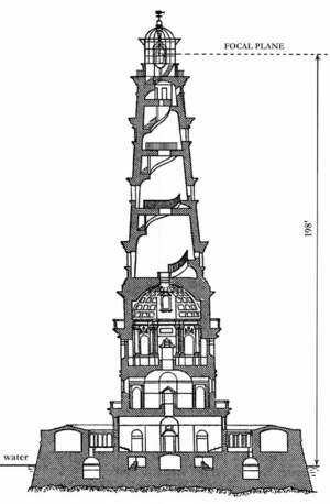Cordouan Lighthouse - Architectural drawing of the Cordouan lighthouse as extended in 1790.