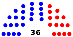 Diagram_of_state_Senate_2012_Connecticut.svg