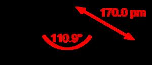 Dichlorine monoxide - Image: Dichlorine oxide 2D dimensions