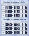Distintivos de categoria 2016 Chefes e Agentes.png