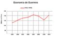 Economia de Guerrero.png
