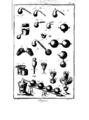 Encyclopedie volume 2b-089.png